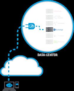Zscaler Private Access, de vervanger van uw huidige VPN oplossing