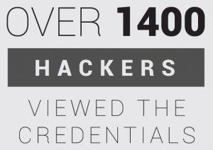 1400 hackers bekeken de data